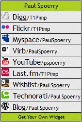siteperf_widget.png