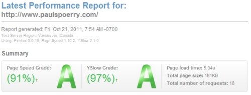 Cheap web hosting performance
