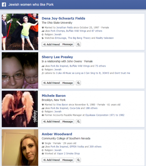 Facebook Graph Search Jewish Women who like pork