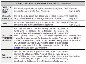 Fraley v. Facebook legal rights