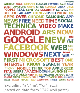 wolframalpha facebook wordmap