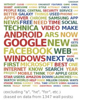 wolframalpha facebook wordmap