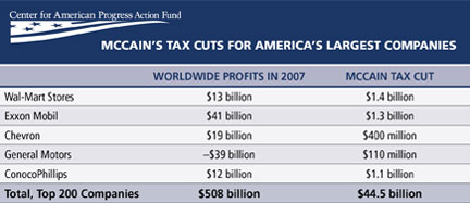 MCain Corporate Tax Cuts